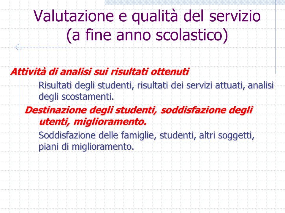 Valutazione e qualità del servizio (a fine anno scolastico) Attività di analisi sui risultati ottenuti Risultati degli studenti, risultati dei servizi attuati, analisi degli scostamenti.
