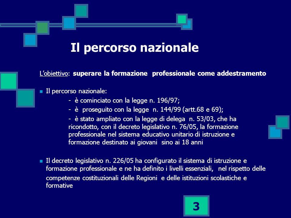 3 Il percorso nazionale Lobiettivo: superare la formazione professionale come addestramento Il percorso nazionale: - è cominciato con la legge n. 196/