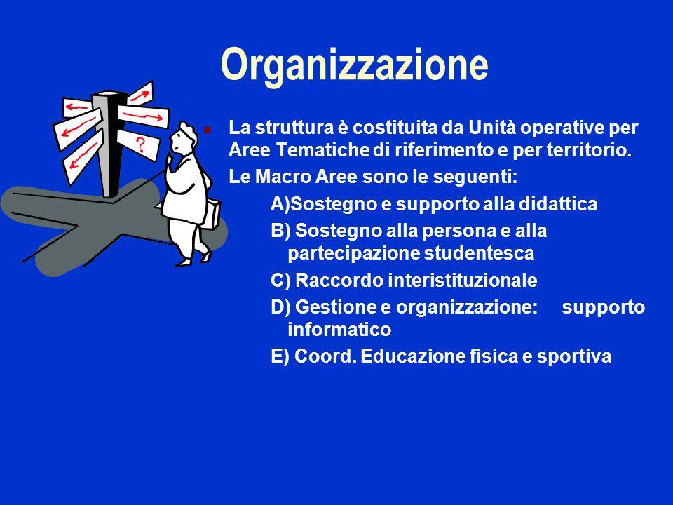 Organizzazione La struttura è costituita da Unità operative per Aree Tematiche di riferimento e per territorio. Le Macro Aree sono le seguenti: A)Sost