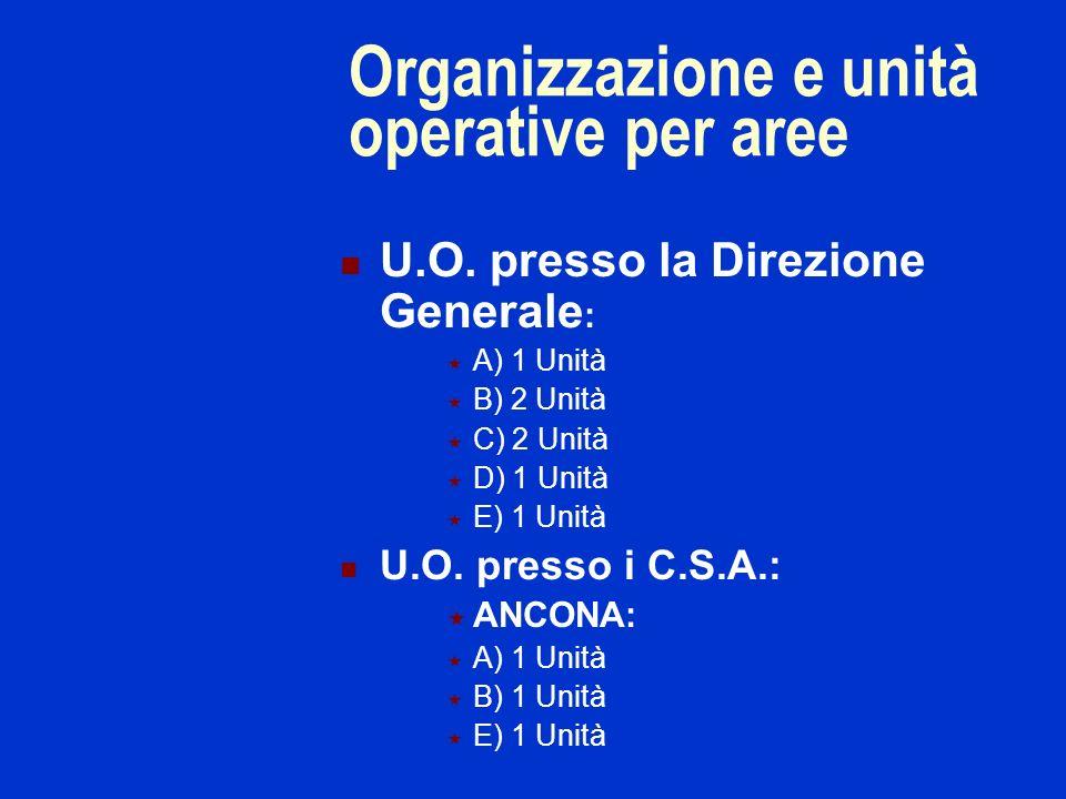 Organizzazione e unità operative per aree U.O.
