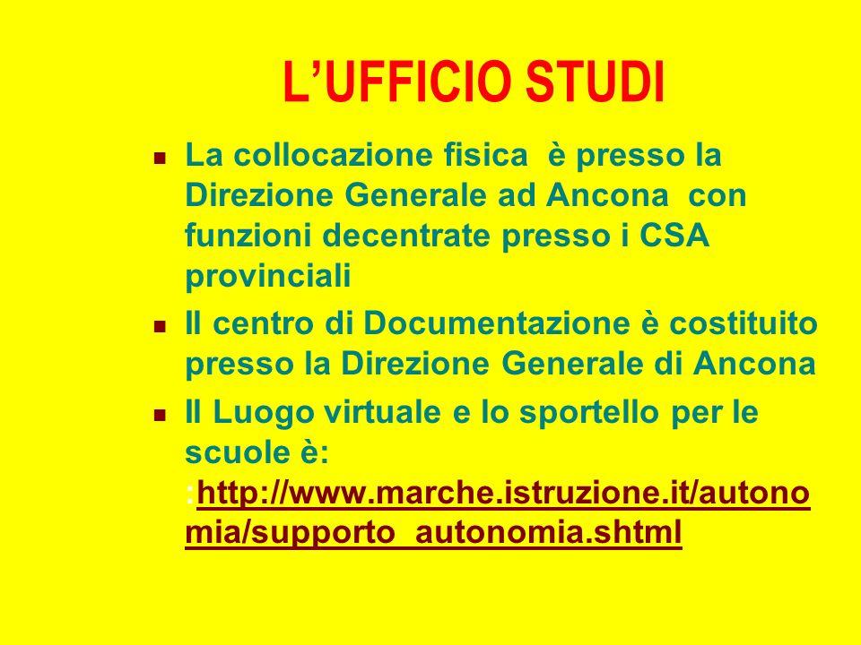 LUFFICIO STUDI La collocazione fisica è presso la Direzione Generale ad Ancona con funzioni decentrate presso i CSA provinciali Il centro di Documenta