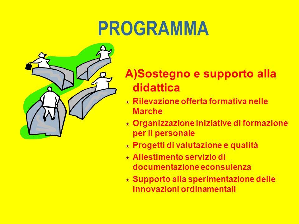 PROGRAMMA A)Sostegno e supporto alla didattica Rilevazione offerta formativa nelle Marche Organizzazione iniziative di formazione per il personale Progetti di valutazione e qualità Allestimento servizio di documentazione econsulenza Supporto alla sperimentazione delle innovazioni ordinamentali