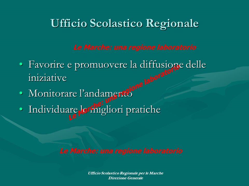 Ufficio Scolastico Regionale per le Marche Direzione Generale Ufficio Scolastico Regionale Favorire e promuovere la diffusione delle iniziativeFavorir
