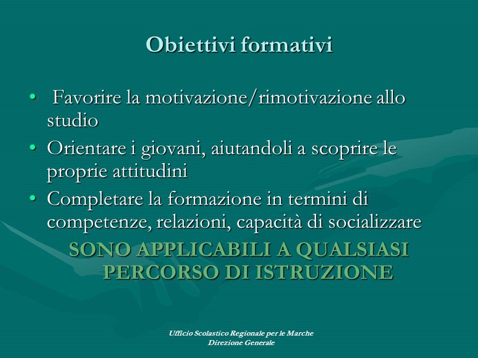 Ufficio Scolastico Regionale per le Marche Direzione Generale Obiettivi formativi Favorire la motivazione/rimotivazione allo studio Favorire la motiva