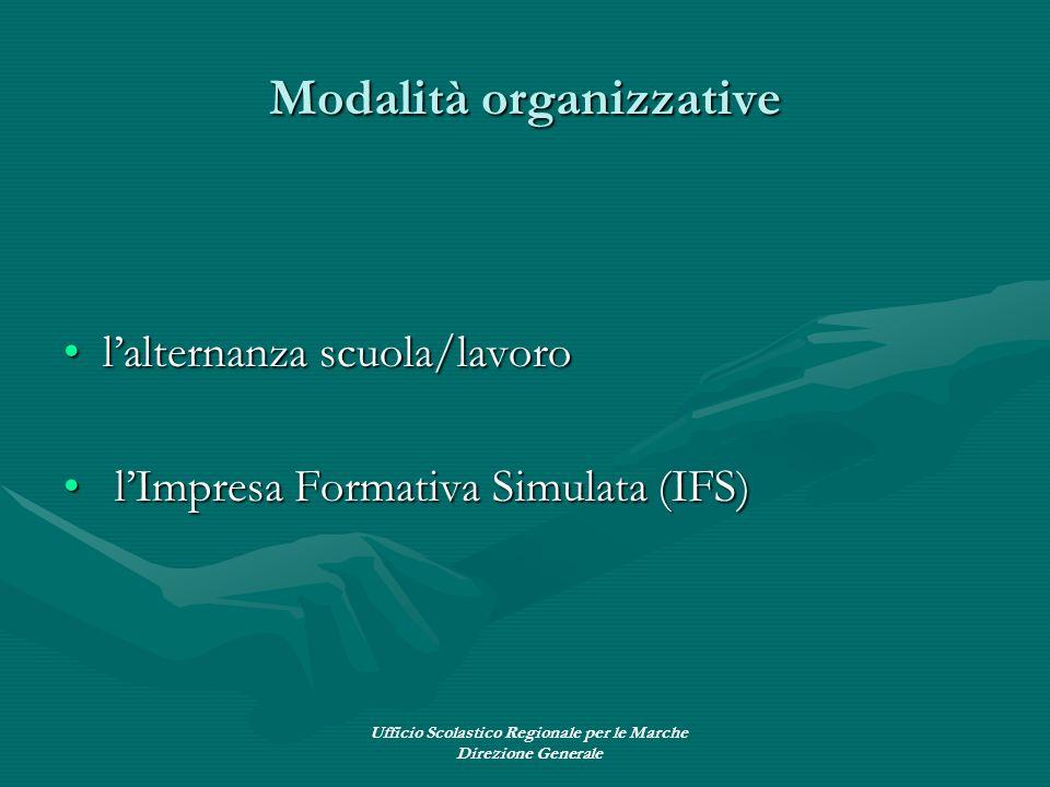 Ufficio Scolastico Regionale per le Marche Direzione Generale Modalità organizzative lalternanza scuola/lavorolalternanza scuola/lavoro lImpresa Formativa Simulata (IFS) lImpresa Formativa Simulata (IFS)