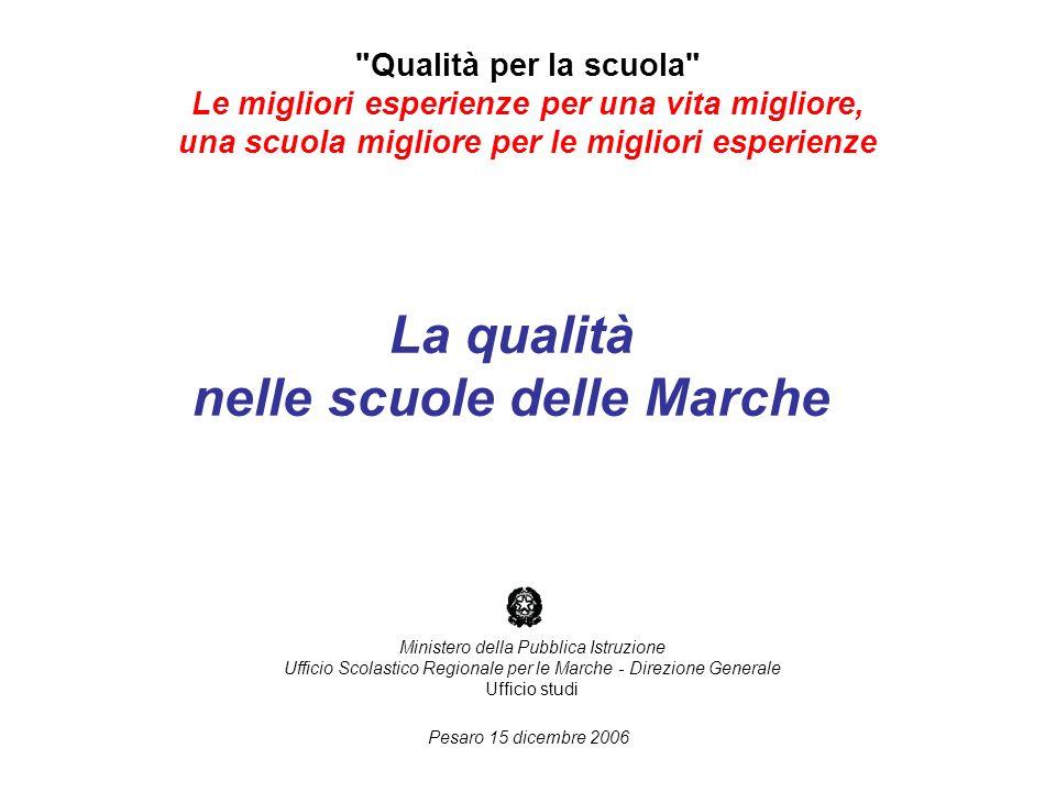 Pesaro 15 dicembre 2006 La qualità nelle scuole delle Marche Ministero della Pubblica Istruzione Ufficio Scolastico Regionale per le Marche - Direzion