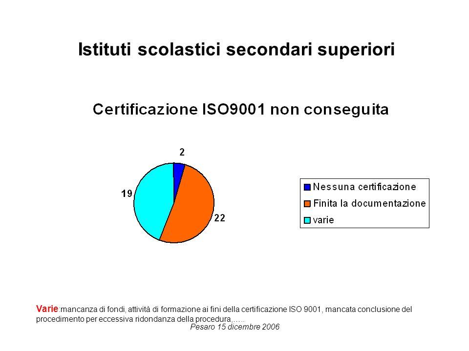Pesaro 15 dicembre 2006 Istituti scolastici secondari superiori Varie :mancanza di fondi, attività di formazione ai fini della certificazione ISO 9001, mancata conclusione del procedimento per eccessiva ridondanza della procedura,…..