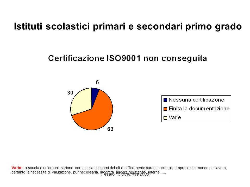 Pesaro 15 dicembre 2006 Istituti scolastici primari e secondari primo grado Varie: La scuola è un'organizzazione complessa a legami deboli e difficilm