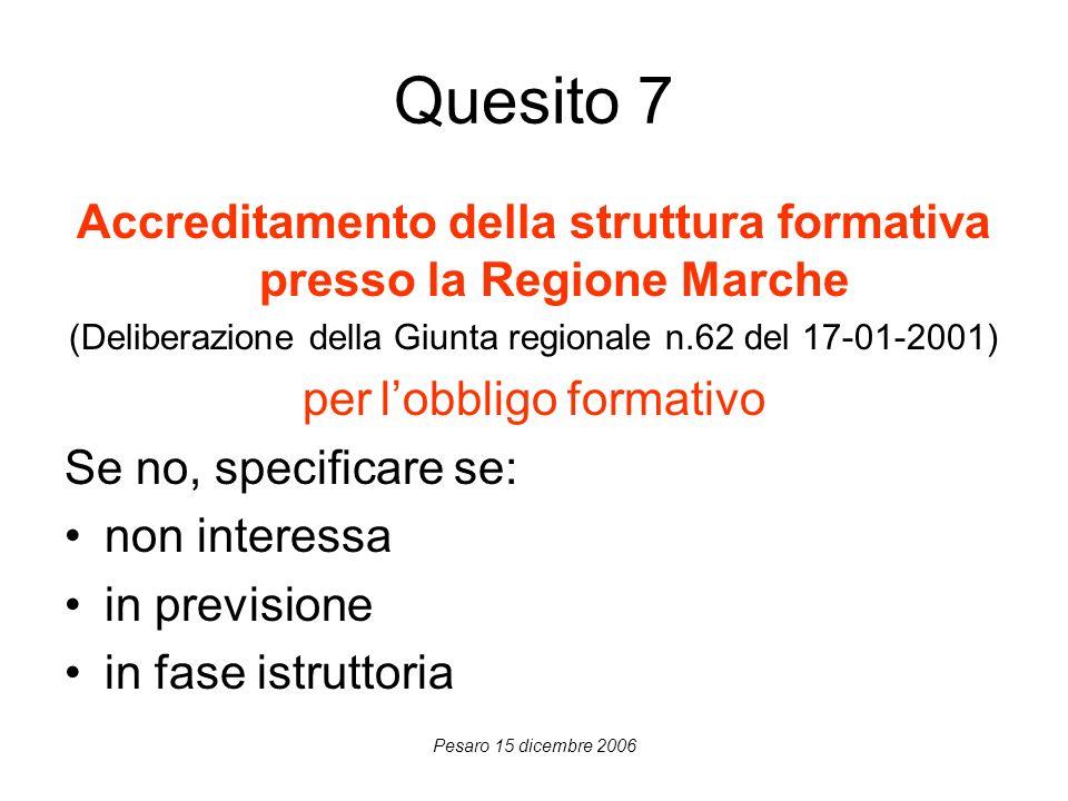 Pesaro 15 dicembre 2006 Quesito 7 Accreditamento della struttura formativa presso la Regione Marche (Deliberazione della Giunta regionale n.62 del 17-01-2001) per lobbligo formativo Se no, specificare se: non interessa in previsione in fase istruttoria