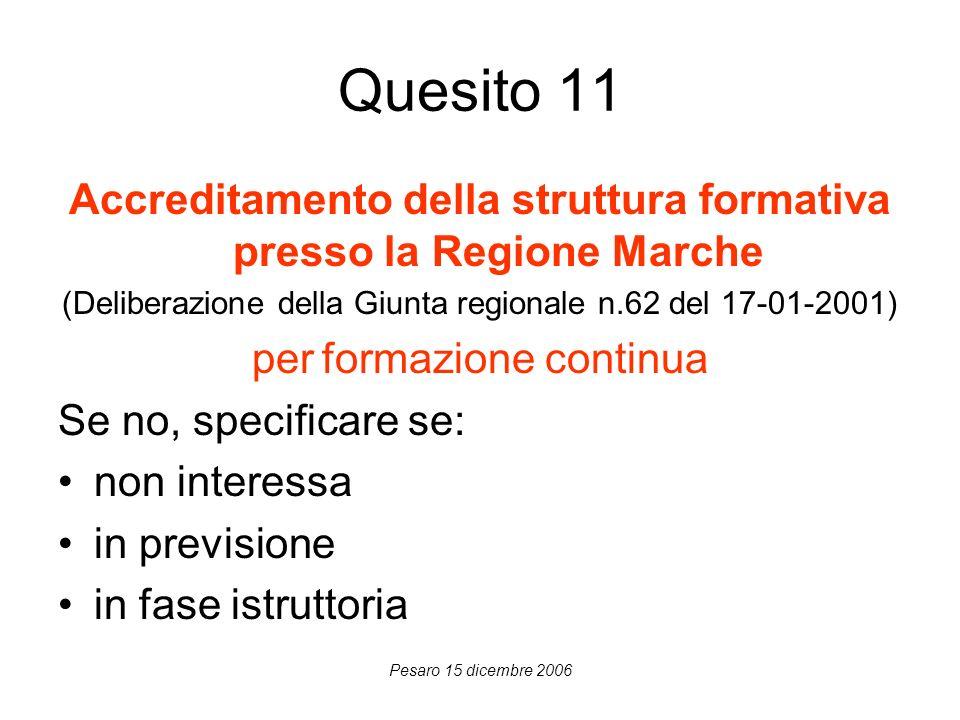 Pesaro 15 dicembre 2006 Quesito 11 Accreditamento della struttura formativa presso la Regione Marche (Deliberazione della Giunta regionale n.62 del 17