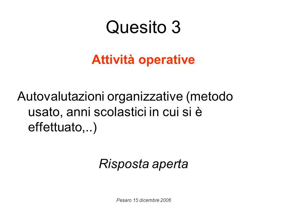 Pesaro 15 dicembre 2006 Quesito 3 Attività operative Autovalutazioni organizzative (metodo usato, anni scolastici in cui si è effettuato,..) Risposta aperta