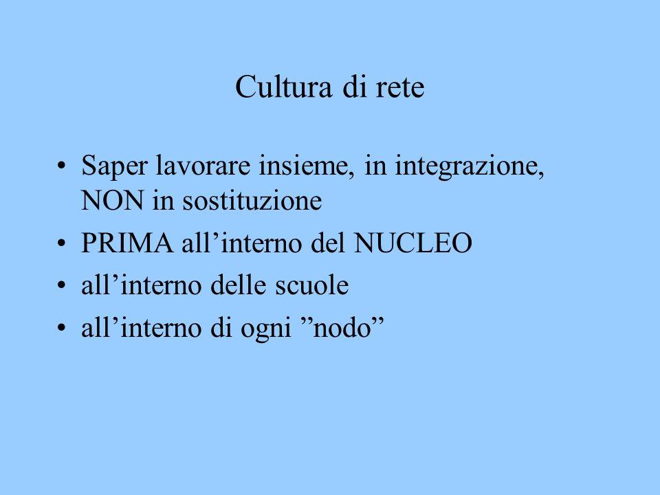 Cultura di rete Saper lavorare insieme, in integrazione, NON in sostituzione PRIMA allinterno del NUCLEO allinterno delle scuole allinterno di ogni nodo