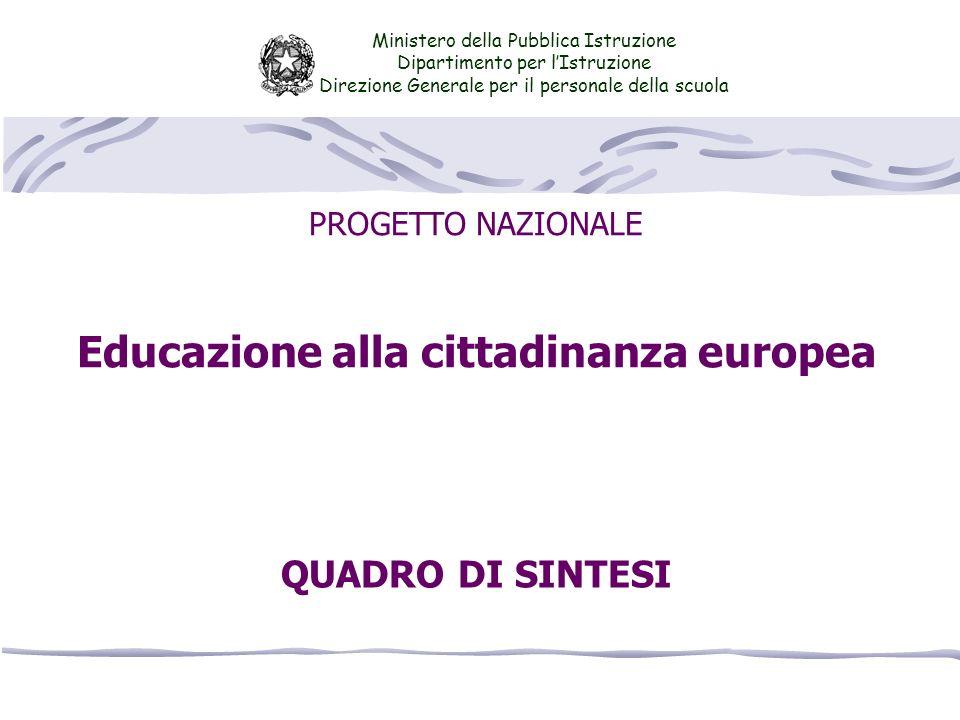 QUADRO DI SINTESI Ministero della Pubblica Istruzione Dipartimento per lIstruzione Direzione Generale per il personale della scuola PROGETTO NAZIONALE Educazione alla cittadinanza europea