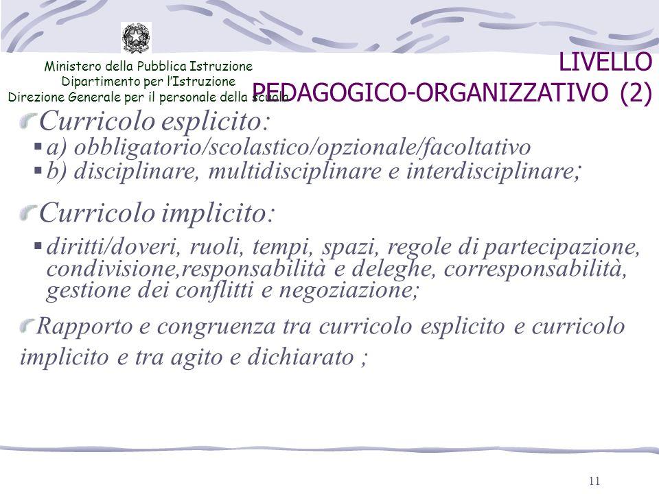 11 LIVELLO PEDAGOGICO-ORGANIZZATIVO (2) Ministero della Pubblica Istruzione Dipartimento per lIstruzione Direzione Generale per il personale della scuola Curricolo esplicito: a) obbligatorio/scolastico/opzionale/facoltativo b) disciplinare, multidisciplinare e interdisciplinare ; Curricolo implicito: diritti/doveri, ruoli, tempi, spazi, regole di partecipazione, condivisione,responsabilità e deleghe, corresponsabilità, gestione dei conflitti e negoziazione; Rapporto e congruenza tra curricolo esplicito e curricolo implicito e tra agito e dichiarato ;