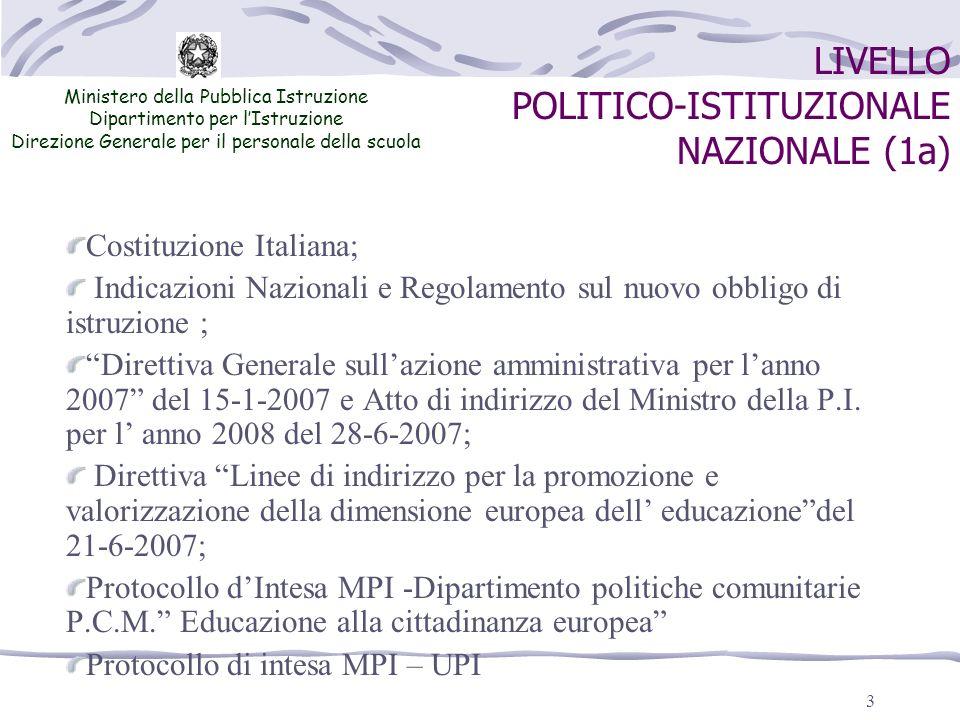 3 LIVELLO POLITICO-ISTITUZIONALE NAZIONALE (1a) Ministero della Pubblica Istruzione Dipartimento per lIstruzione Direzione Generale per il personale della scuola Costituzione Italiana; Indicazioni Nazionali e Regolamento sul nuovo obbligo di istruzione ; Direttiva Generale sullazione amministrativa per lanno 2007 del 15-1-2007 e Atto di indirizzo del Ministro della P.I.