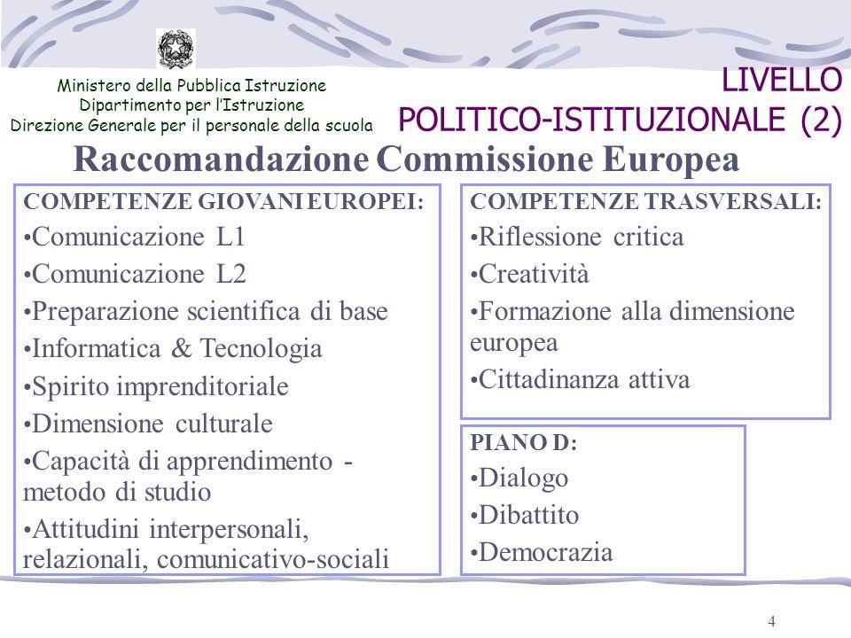 4 LIVELLO POLITICO-ISTITUZIONALE (2) Ministero della Pubblica Istruzione Dipartimento per lIstruzione Direzione Generale per il personale della scuola