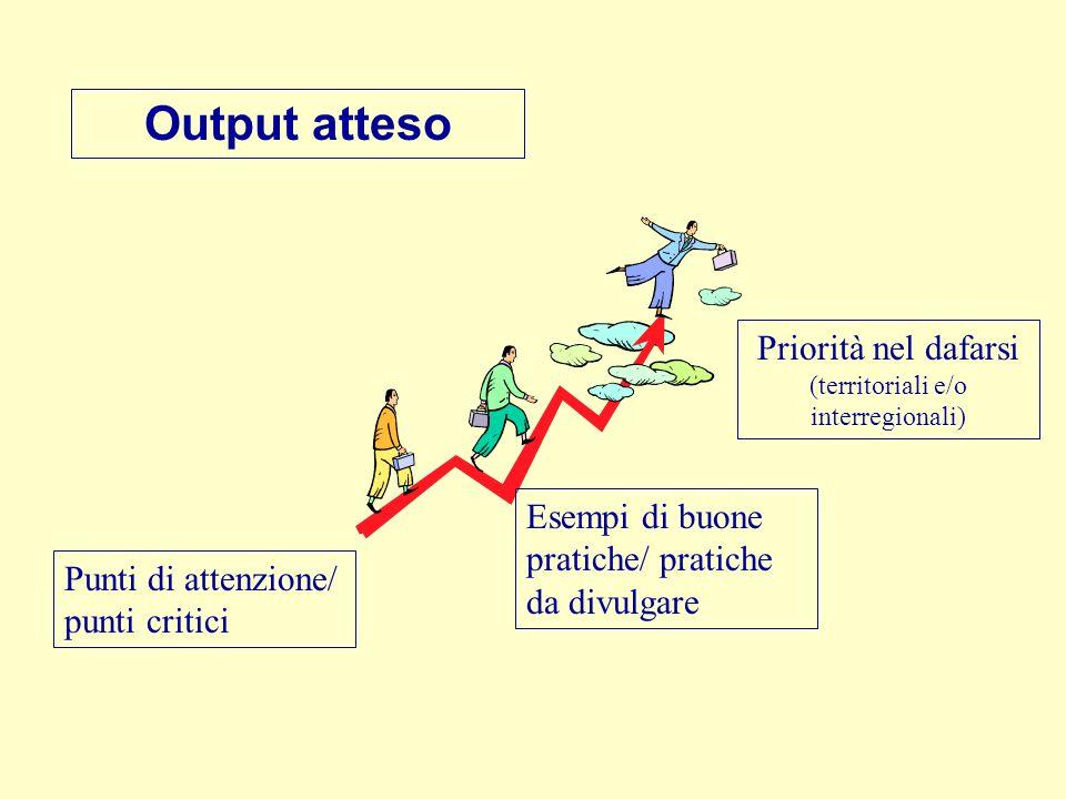 Output atteso Punti di attenzione/ punti critici Esempi di buone pratiche/ pratiche da divulgare Priorità nel dafarsi (territoriali e/o interregionali)