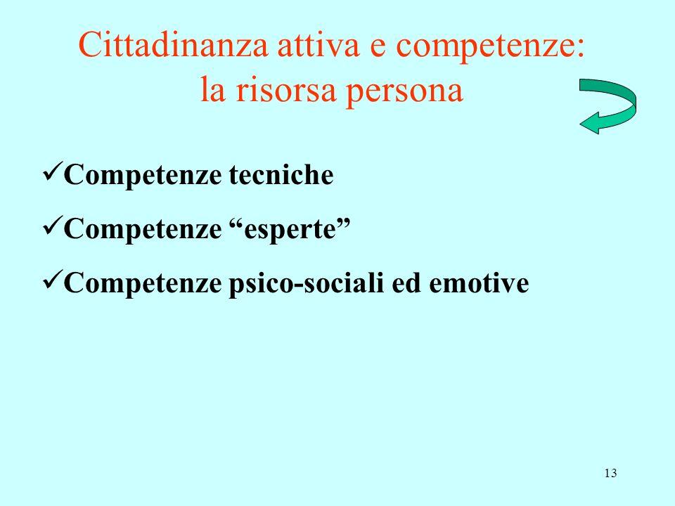 13 Cittadinanza attiva e competenze: la risorsa persona Competenze tecniche Competenze esperte Competenze psico-sociali ed emotive