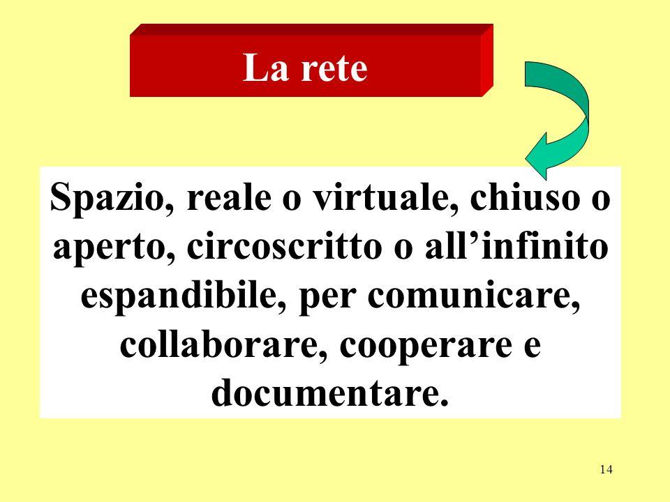 14 La rete Spazio, reale o virtuale, chiuso o aperto, circoscritto o allinfinito espandibile, per comunicare, collaborare, cooperare e documentare.