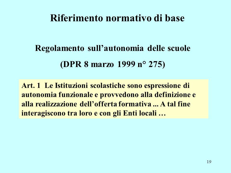 19 Riferimento normativo di base Regolamento sullautonomia delle scuole (DPR 8 marzo 1999 n° 275) Art.