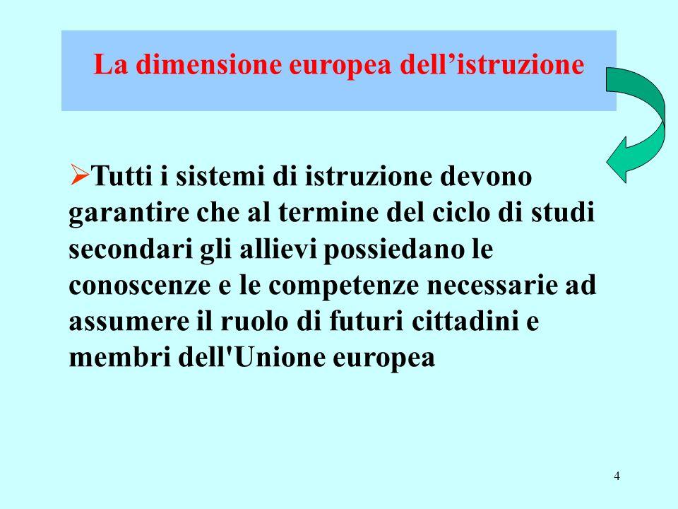 4 La dimensione europea dellistruzione Tutti i sistemi di istruzione devono garantire che al termine del ciclo di studi secondari gli allievi possiedano le conoscenze e le competenze necessarie ad assumere il ruolo di futuri cittadini e membri dell Unione europea