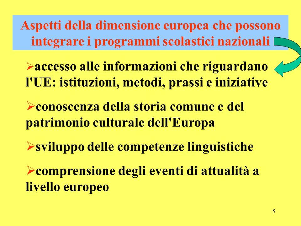 5 Aspetti della dimensione europea che possono integrare i programmi scolastici nazionali accesso alle informazioni che riguardano l UE: istituzioni, metodi, prassi e iniziative conoscenza della storia comune e del patrimonio culturale dell Europa sviluppo delle competenze linguistiche comprensione degli eventi di attualità a livello europeo