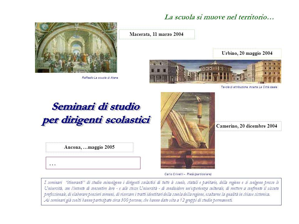 Ancona, …maggio 2005 Macerata, 11 marzo 2004 Camerino, 20 dicembre 2004 Urbino, 20 maggio 2004 Raffaello La scuola di Atene Tavola di attribuzione inc