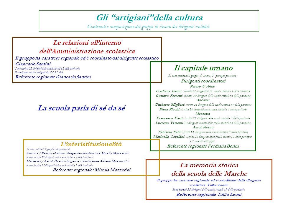 Gli artigianidella cultura Contenuti e composizione dei gruppi di lavoro dei dirigenti scolatici. Le relazioni allinterno dellAmministrazione scolasti