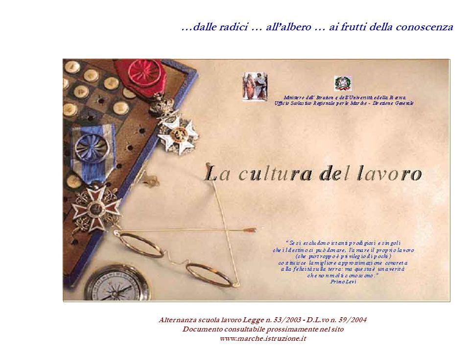 Alternanza scuola lavoro Legge n. 53/2003 - D.L.vo n. 59/2004 Documento consultabile prossimamente nel sito www.marche.istruzione.it …dalle radici … a