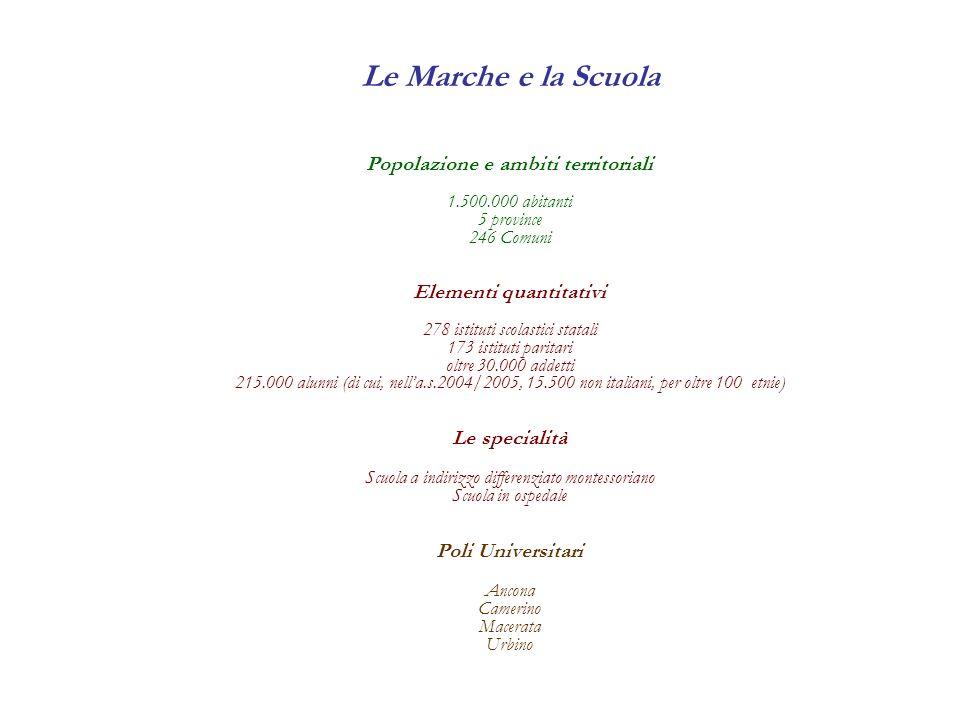 Le Marche e la Scuola Popolazione e ambiti territoriali 1.500.000 abitanti 5 province 246 Comuni Elementi quantitativi 278 istituti scolastici statali