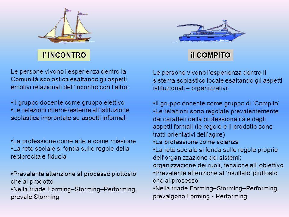 LIBERTARAGIONE INCONTRO COMPITO