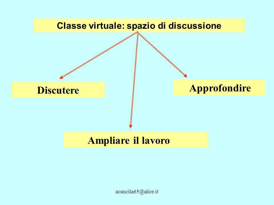 acancila65@alice.it Classe virtuale: spazio di discussione Discutere Ampliare il lavoro Approfondire