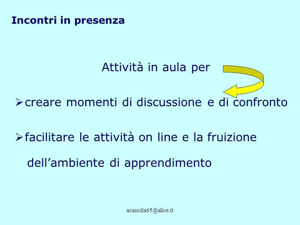 acancila65@alice.it Incontri in presenza Attività in aula per creare momenti di discussione e di confronto facilitare le attività on line e la fruizione dellambiente di apprendimento