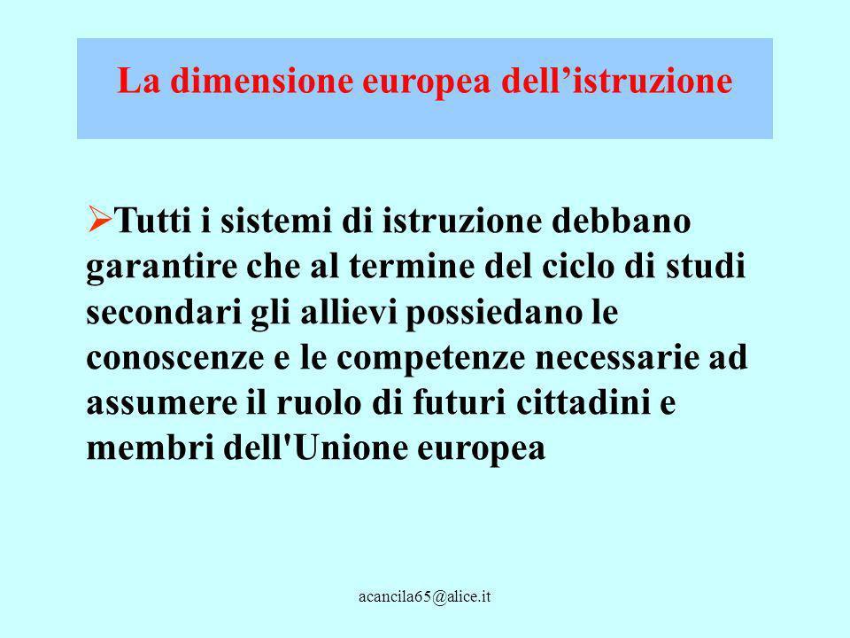 acancila65@alice.it La dimensione europea dellistruzione Tutti i sistemi di istruzione debbano garantire che al termine del ciclo di studi secondari gli allievi possiedano le conoscenze e le competenze necessarie ad assumere il ruolo di futuri cittadini e membri dell Unione europea