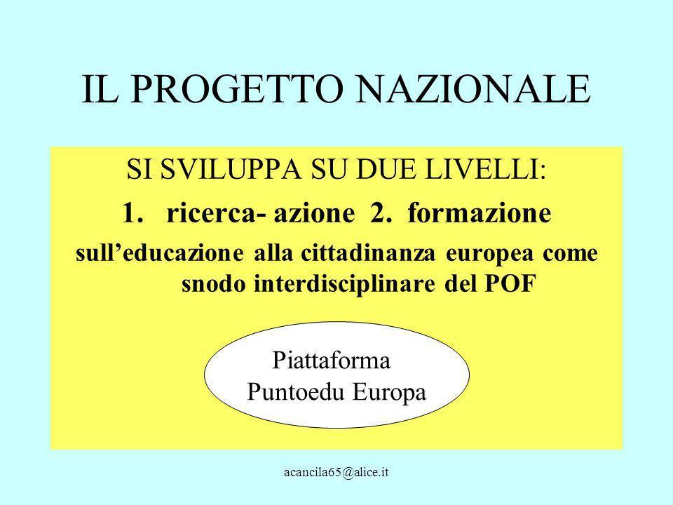 acancila65@alice.it IL PROGETTO NAZIONALE SI SVILUPPA SU DUE LIVELLI: 1.ricerca- azione 2.