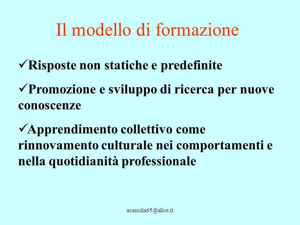 acancila65@alice.it Il modello di formazione Risposte non statiche e predefinite Promozione e sviluppo di ricerca per nuove conoscenze Apprendimento collettivo come rinnovamento culturale nei comportamenti e nella quotidianità professionale