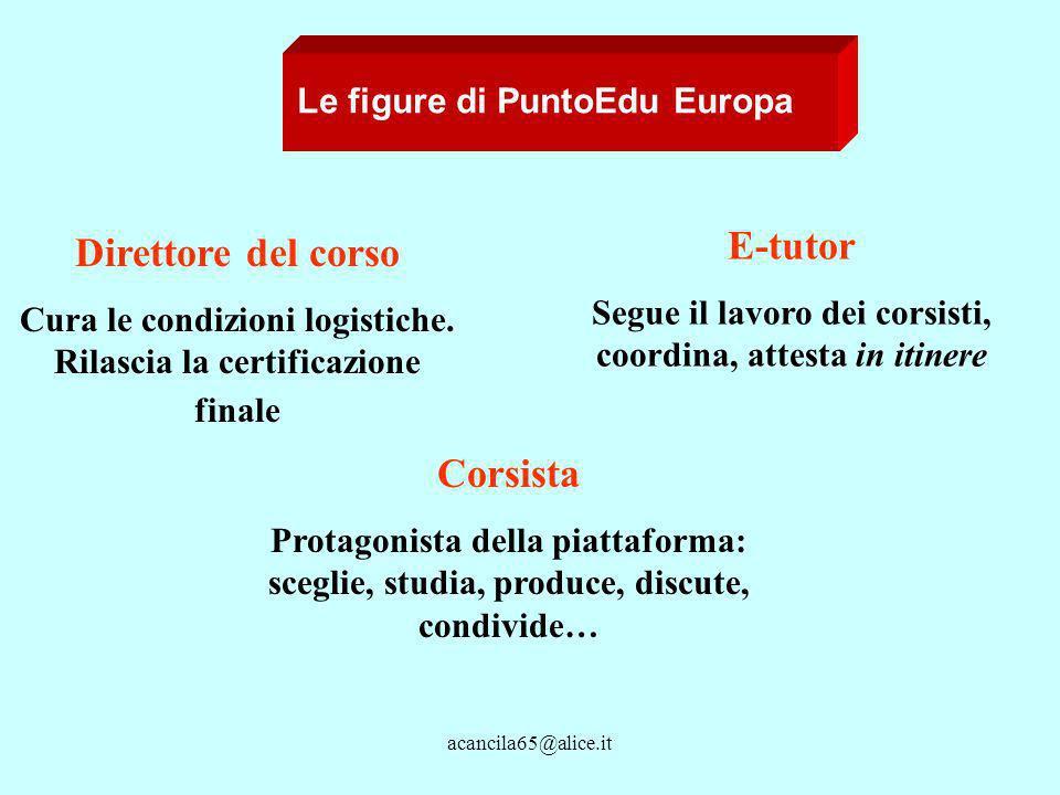 acancila65@alice.it Le figure di PuntoEdu Europa Direttore del corso Cura le condizioni logistiche.