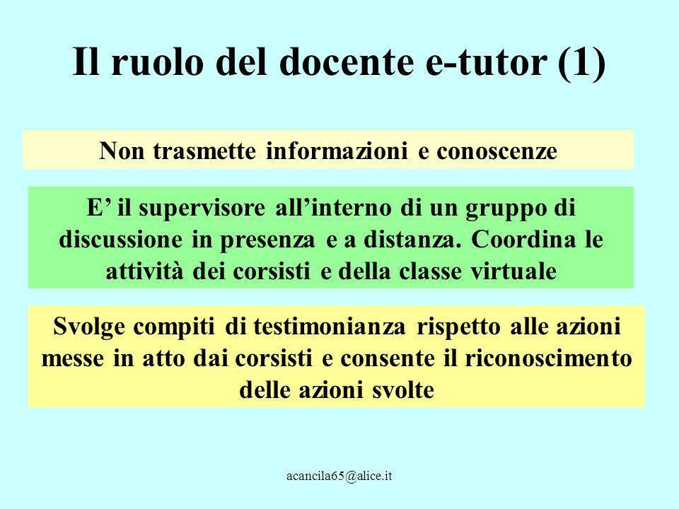 acancila65@alice.it Il ruolo del docente e-tutor (1) Non trasmette informazioni e conoscenze E il supervisore allinterno di un gruppo di discussione in presenza e a distanza.