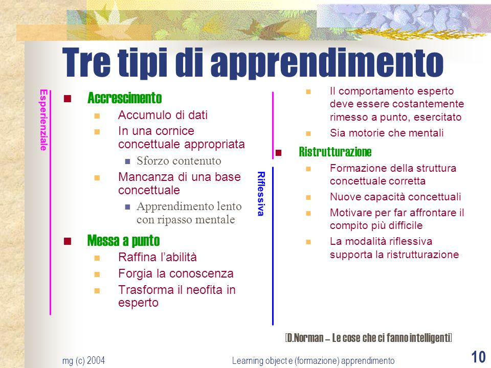 mg (c) 2004Learning object e (formazione) apprendimento 10 Tre tipi di apprendimento Accrescimento Accumulo di dati In una cornice concettuale appropriata Sforzo contenuto Mancanza di una base concettuale Apprendimento lento con ripasso mentale Messa a punto Raffina labilità Forgia la conoscenza Trasforma il neofita in esperto Il comportamento esperto deve essere costantemente rimesso a punto, esercitato Sia motorie che mentali Ristrutturazione Formazione della struttura concettuale corretta Nuove capacità concettuali Motivare per far affrontare il compito più difficile La modalità riflessiva supporta la ristrutturazione Esperienziale Riflessiva [D.Norman – Le cose che ci fanno intelligenti]