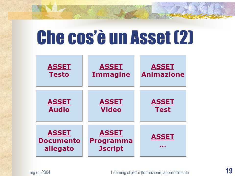 mg (c) 2004Learning object e (formazione) apprendimento 19 Che cosè un Asset (2) ASSET Audio ASSET Immagine ASSET Documento allegato ASSET Programma Jscript ASSET Video ASSET … ASSET Test ASSET Animazione ASSET Testo
