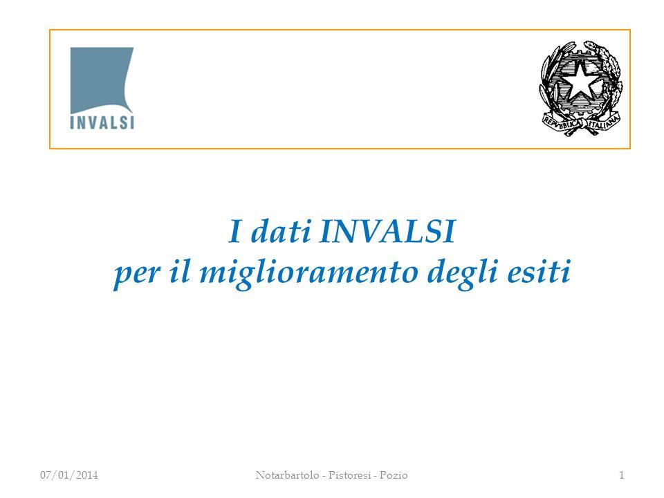 I dati INVALSI per il miglioramento degli esiti 107/01/2014Notarbartolo - Pistoresi - Pozio