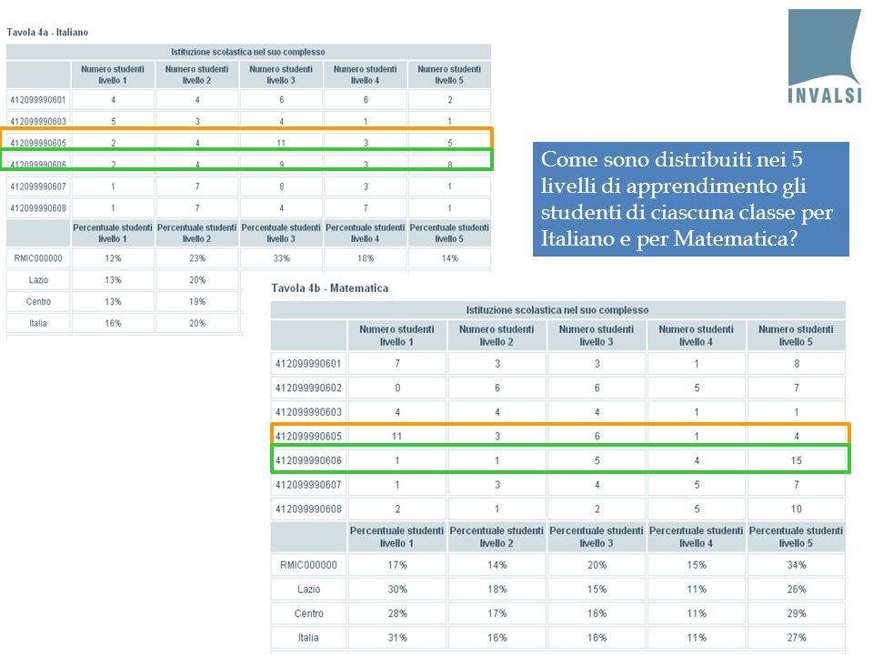 13 Come sono distribuiti nei 5 livelli di apprendimento gli studenti di ciascuna classe per Italiano e per Matematica?