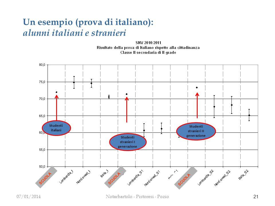 21 SCUOLA Un esempio (prova di italiano): alunni italiani e stranieri 07/01/2014Notarbartolo - Pistoresi - Pozio Studenti italiani Studenti stranieri