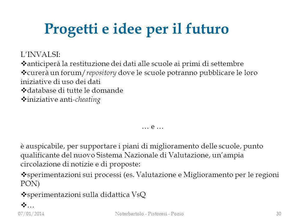 Progetti e idee per il futuro 07/01/2014Notarbartolo - Pistoresi - Pozio30 LINVALSI: anticiperà la restituzione dei dati alle scuole ai primi di sette