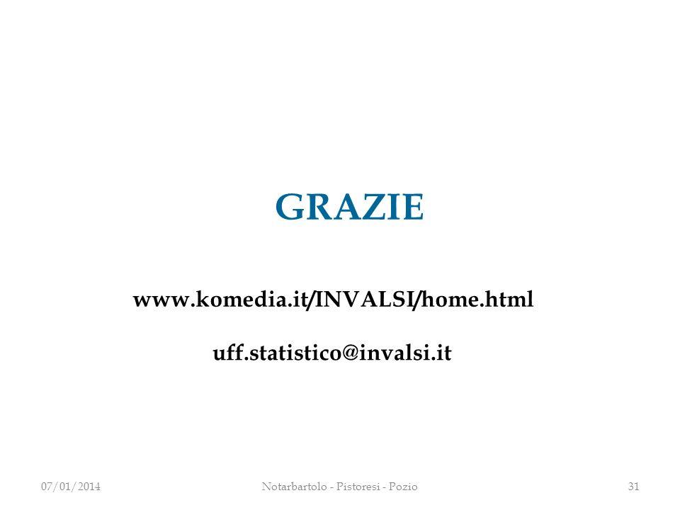 GRAZIE 31 www.komedia.it/INVALSI/home.html uff.statistico@invalsi.it 07/01/2014Notarbartolo - Pistoresi - Pozio