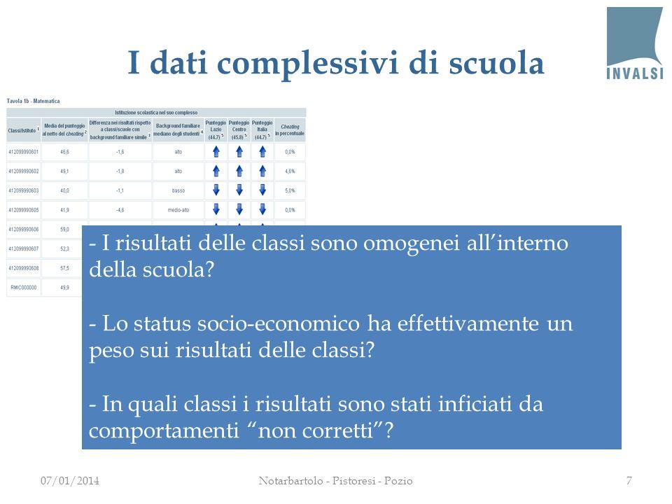 I dati complessivi di scuola 07/01/2014Notarbartolo - Pistoresi - Pozio7 - I risultati delle classi sono omogenei allinterno della scuola? - Lo status