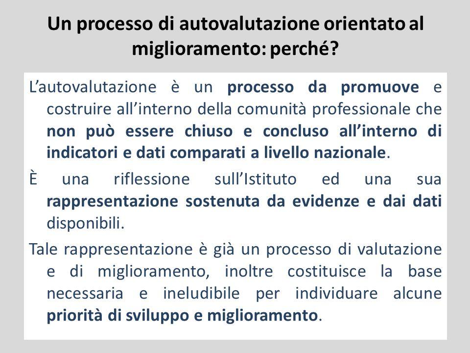 Un processo di autovalutazione orientato al miglioramento: perché? Lautovalutazione è un processo da promuove e costruire allinterno della comunità pr