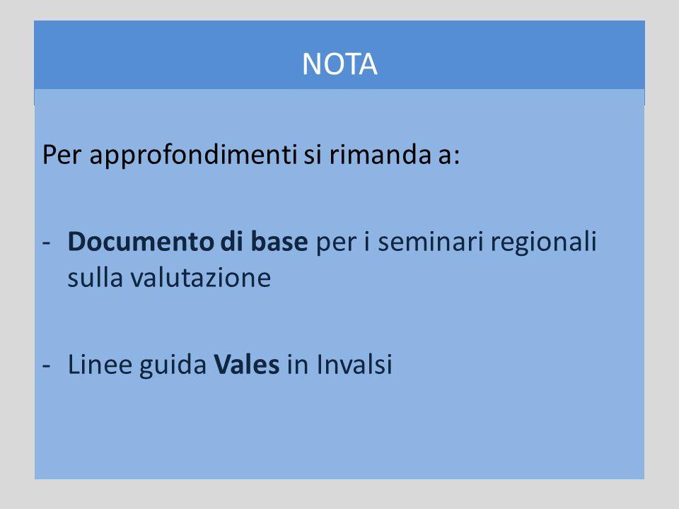 NOTA Per approfondimenti si rimanda a: -Documento di base per i seminari regionali sulla valutazione -Linee guida Vales in Invalsi