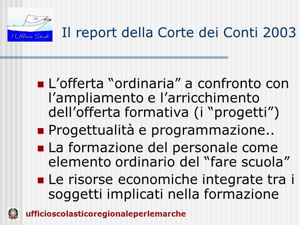 Il report della Corte dei Conti 2003 Lofferta ordinaria a confronto con lampliamento e larricchimento dellofferta formativa (i progetti) Progettualità e programmazione..