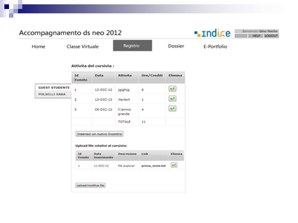 Accompagnamento DS neoassunti 2012/2013 2) I Flussi di Comunicazione